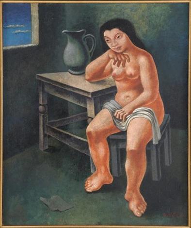 mario-carreño-desnudo-de-muchacha.jpg
